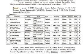 Polski Związek Strzelectwa Sportowego informuje.